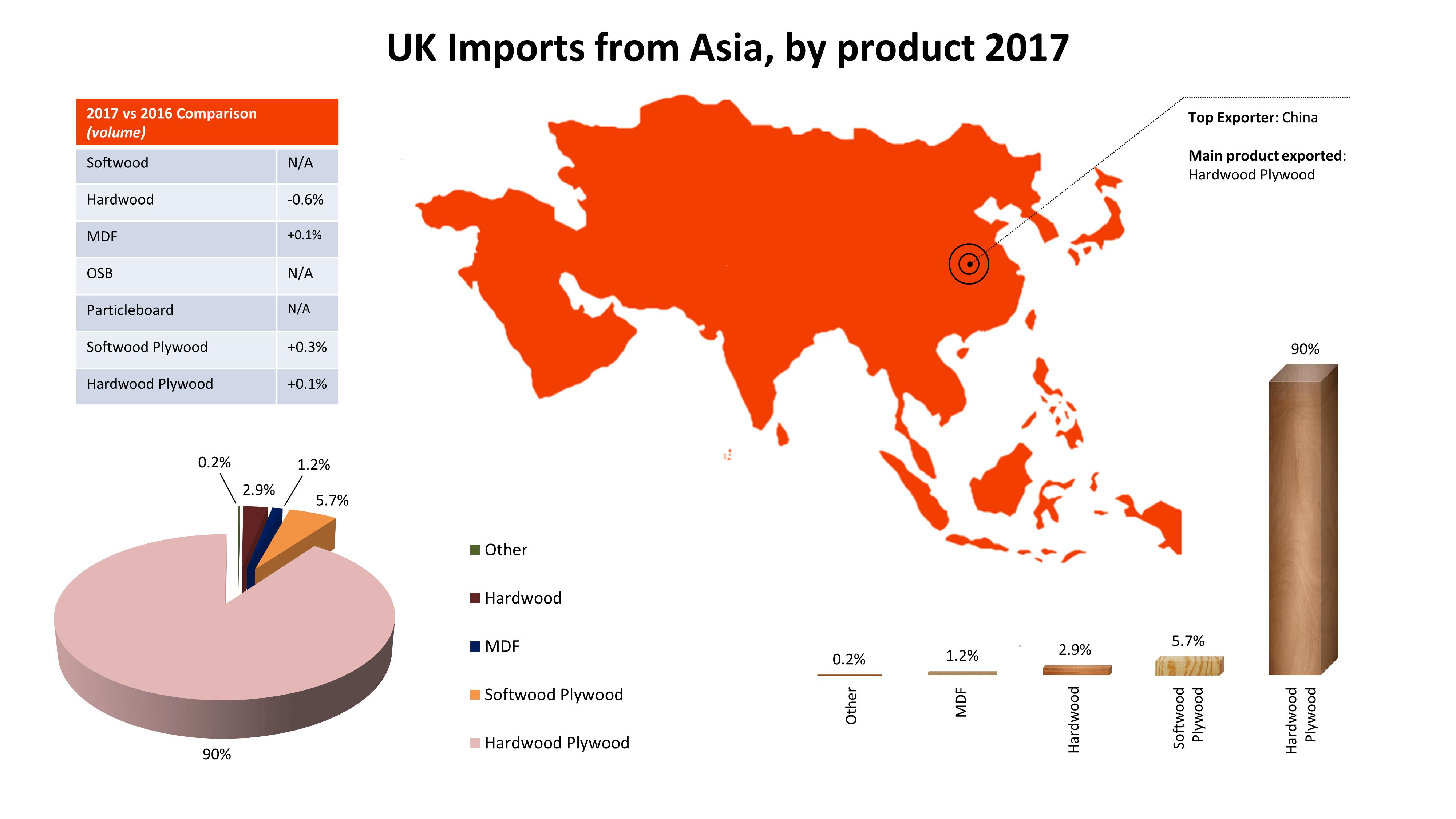 Focus On April 2018 - 03 Asia