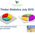 TTF Statistical Bulletin July 2018 - Focus on: Construction Output Falling in early 2018