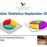TTF Monthly Stats September 2018 - Focus on: Improved Volumes in Q2 2018
