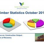 TTF Monthly Stats October 2018 - Focus on: Construction Output - Signs of Recovery