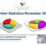 TTF Statistical Bulletin November 2018 - Focus on: Softwood, Hardwood & Plywood Price Development
