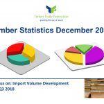 TTF Monthly Stats December 2018 - Focus on: Import Volume Development at Q3 2018