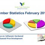 TTF Monthly Stats February 2019 - Focus on: Softwood, Hardwood & Plywood Price Development