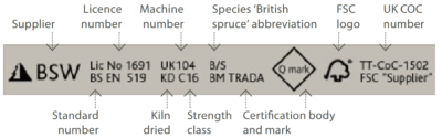 Timber Trade Topics - Understanding the Grading Mark