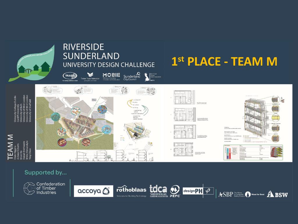 Winners of Riverside Sunderland University Design Challenge announced